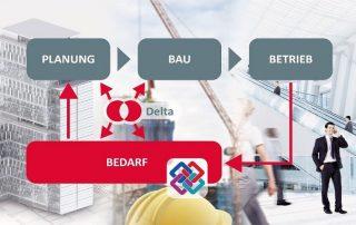 BIM_in_der_Bedarfsplanung