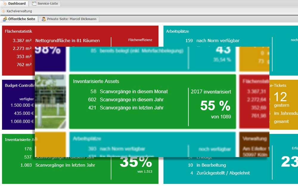eTASK Inventur Software - Inventurergebnis als KPI im Inventur Portal